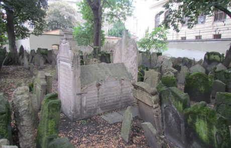הרובע היהודי בפראג:מדריך ואטרקציות מומלצות