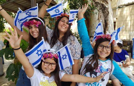 יום הולדת שמח ישראל: 71 אתרי מורשת יפתחו ללא תשלום ביום העצמאות