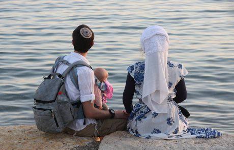 Booking.com חושפת: רשימת טיולי החלומות שבנו הישראלים בזמן הבידוד